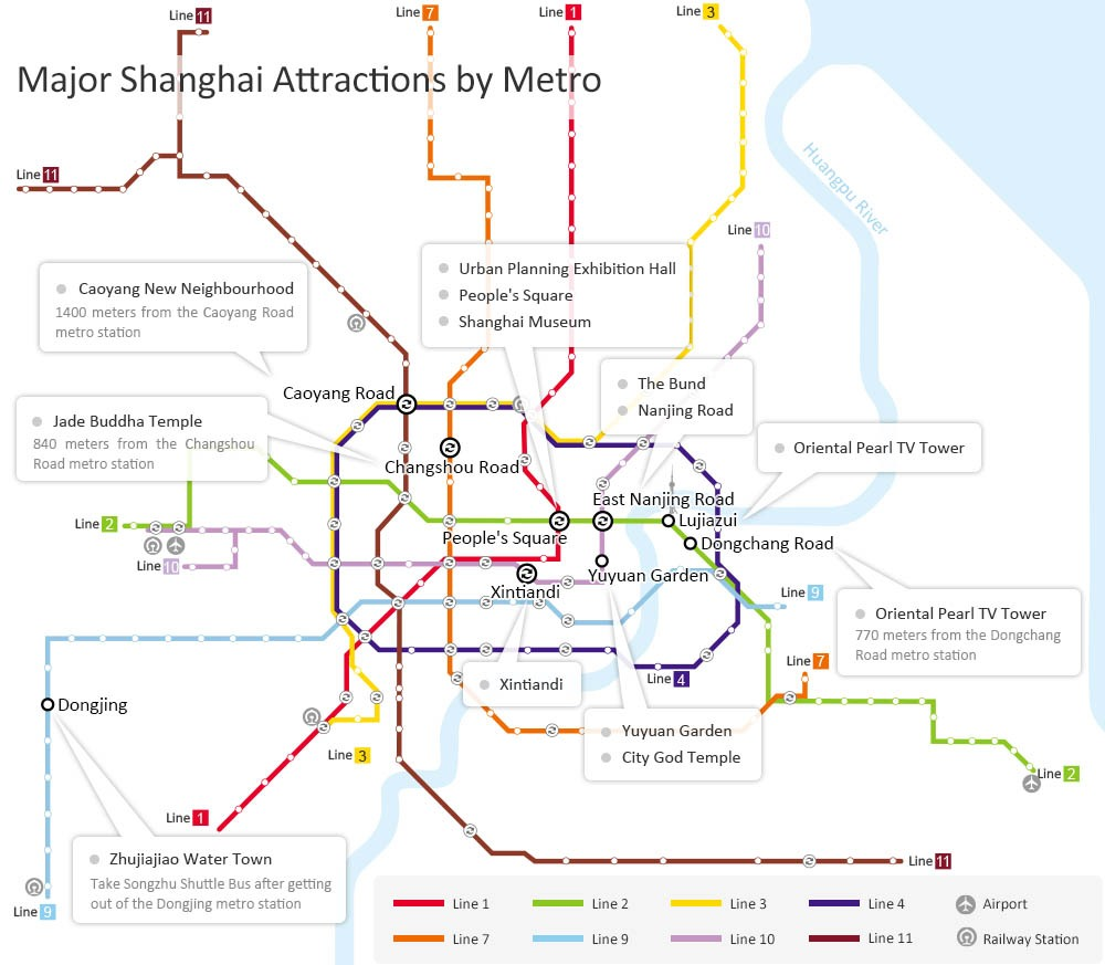 Shanghai attractions on Metro